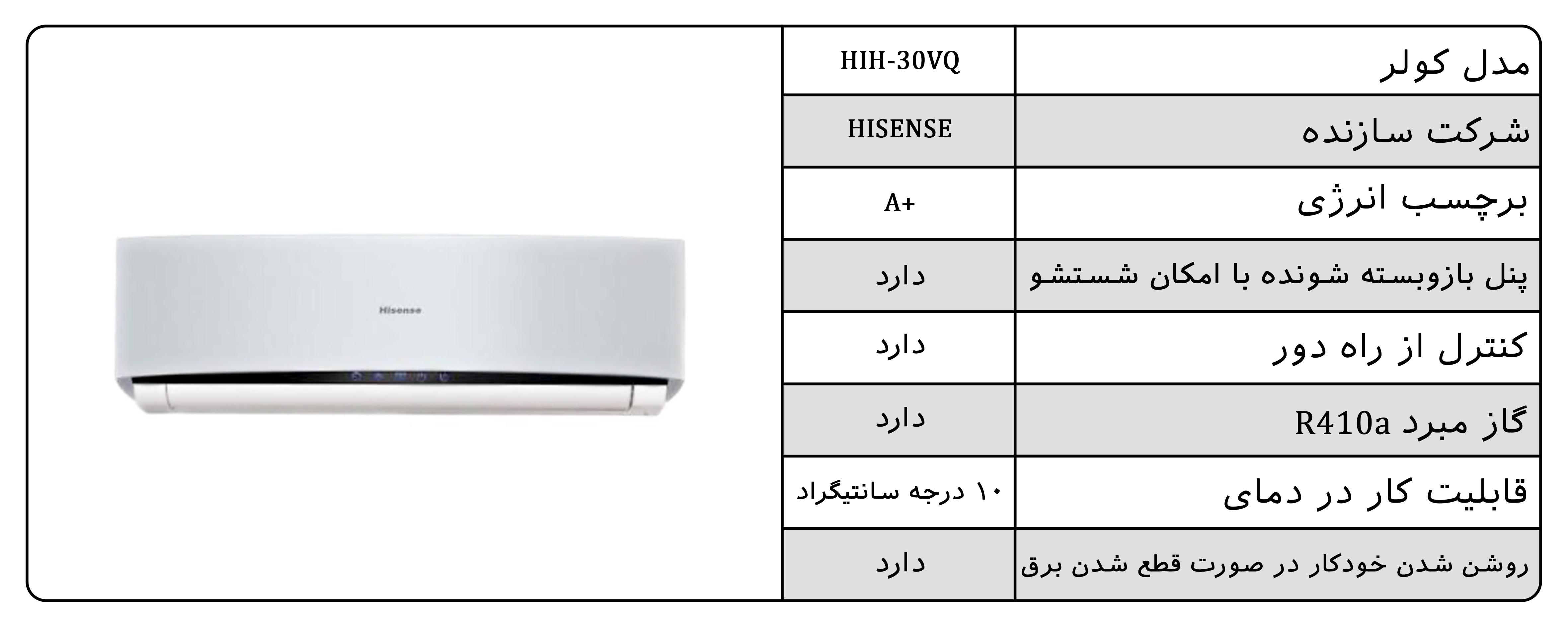 کولر گازی هایسنس hih-30vq
